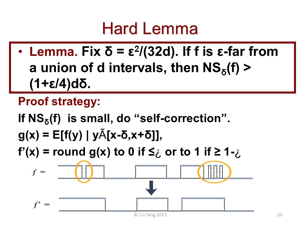 Hard Lemma Lemma. Fix δ = ε 2 /(32d).