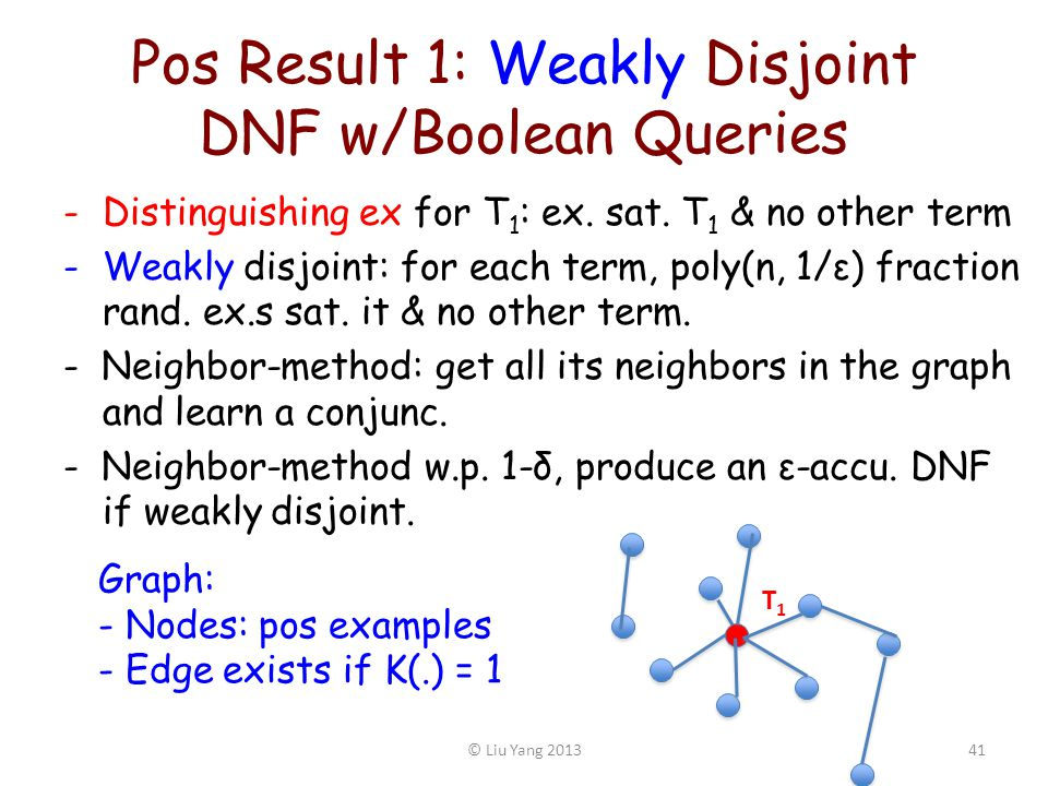 Pos Result 1: Weakly Disjoint DNF w/Boolean Queries -Distinguishing ex for T 1 : ex. sat. T 1 & no other term -Weakly disjoint: for each term, poly(n,