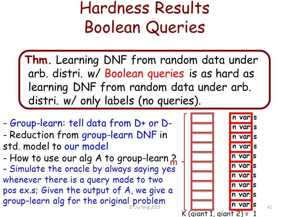 Hardness Results Boolean Queries Thm. Learning DNF from random data under arb.