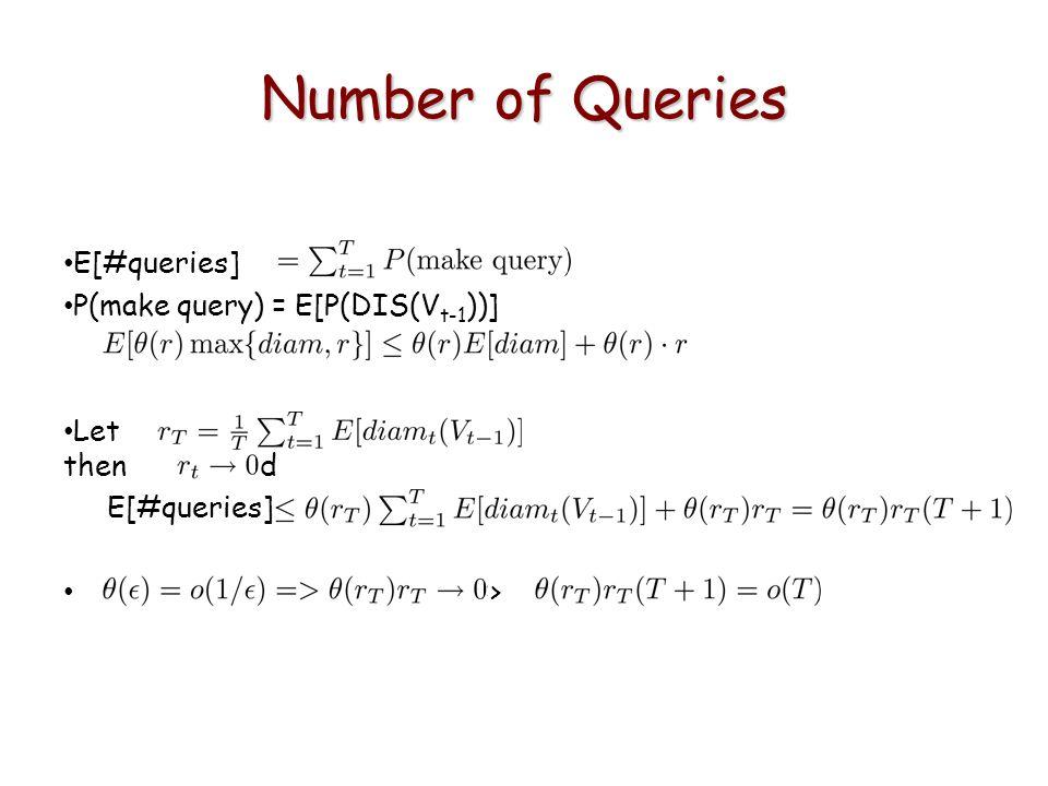 Number of Queries E[#queries] P(make query) = E[P(DIS(V t-1 ))] Let then and E[#queries] =>