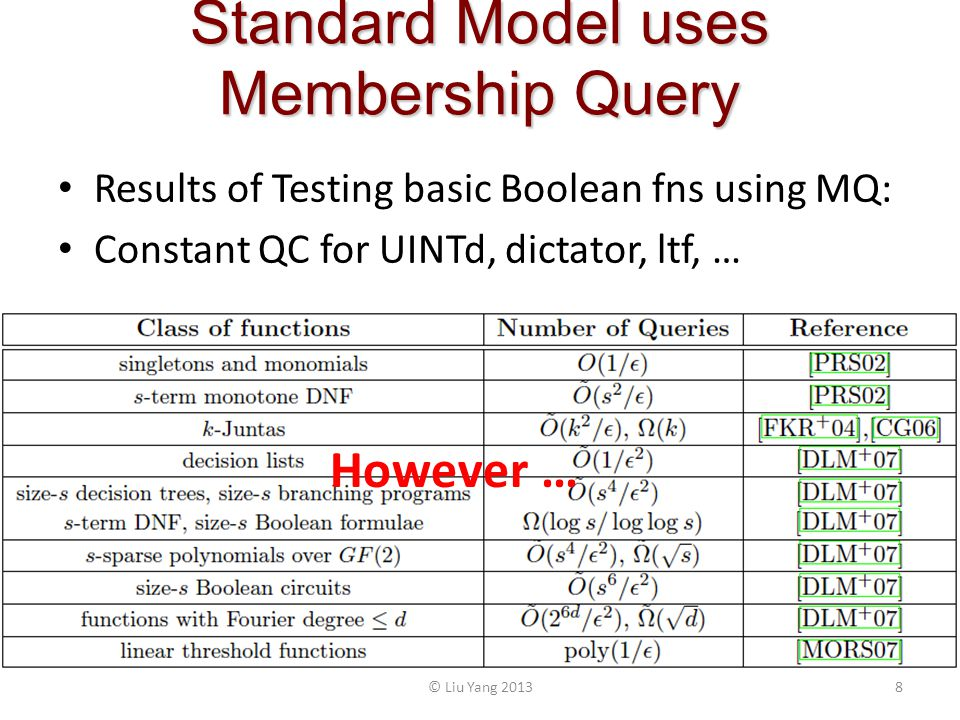 Standard Model uses Membership Query Results of Testing basic Boolean fns using MQ: Constant QC for UINTd, dictator, ltf, … However … 8© Liu Yang 2013