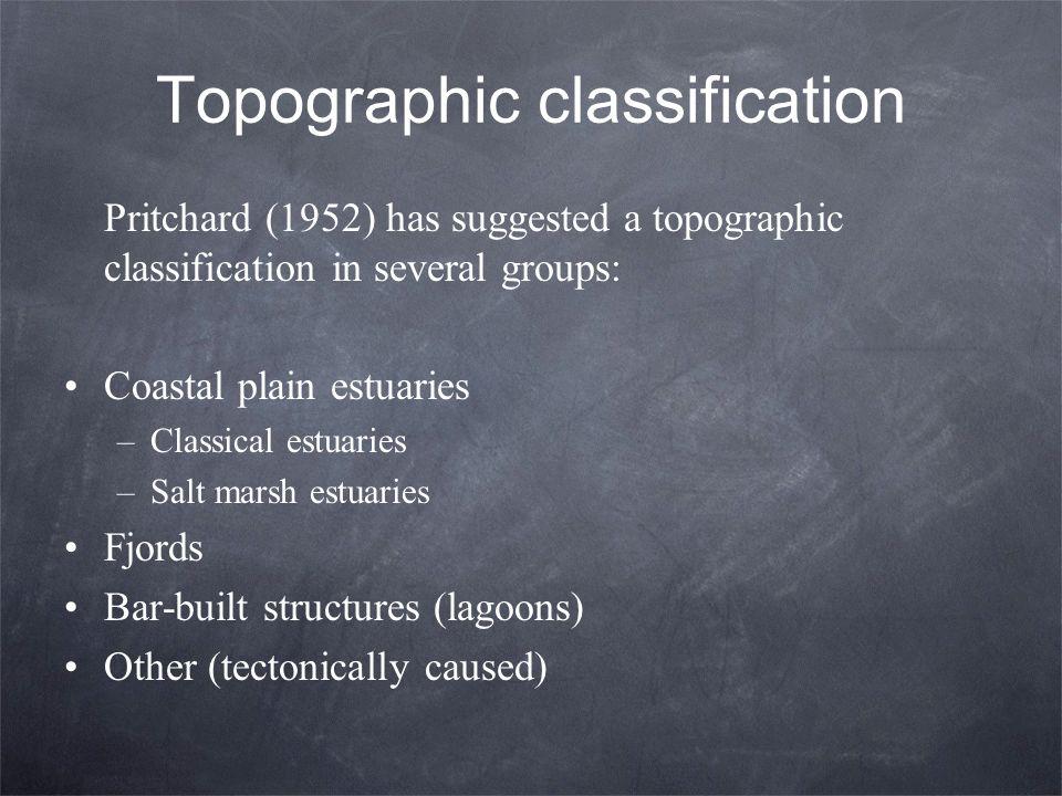 Topographic classification Pritchard (1952) has suggested a topographic classification in several groups: Coastal plain estuaries –Classical estuaries –Salt marsh estuaries Fjords Bar-built structures (lagoons) Other (tectonically caused)