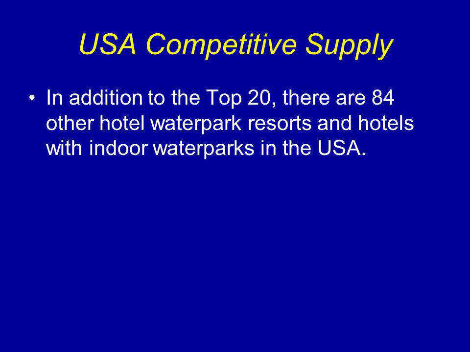 USA Competitive Supply In addition to the Top 20, there are 84 other hotel waterpark resorts and hotels with indoor waterparks in the USA.