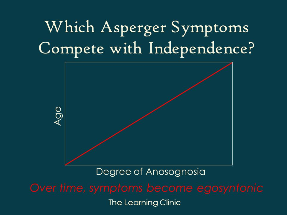 The Learning Clinic Which Asperger Symptoms Compete with Independence.
