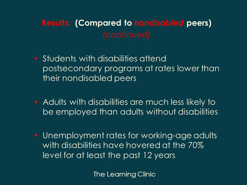 The Learning Clinic Results: (Compared to nondisabled peers) (continued) Students with disabilities attend postsecondary programs at rates lower than their nondisabled peers Adults with disabilities are much less likely to be employed than adults without disabilities Unemployment rates for working-age adults with disabilities have hovered at the 70% level for at least the past 12 years