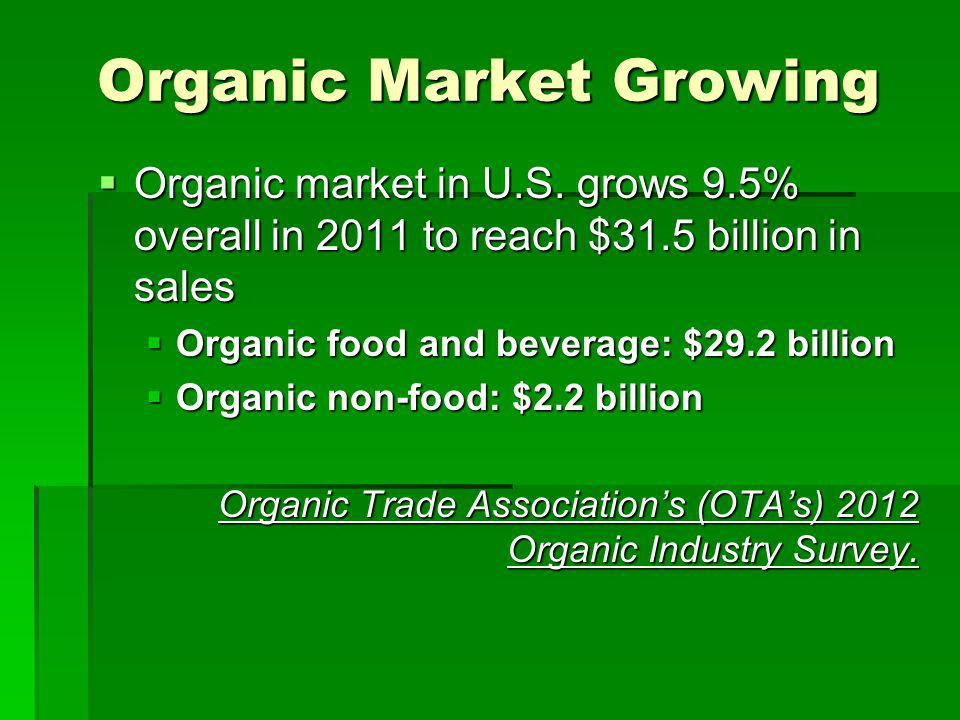 Organic Market Growing Organic market in U.S. grows 9.5% overall in 2011 to reach $31.5 billion in sales Organic market in U.S. grows 9.5% overall in