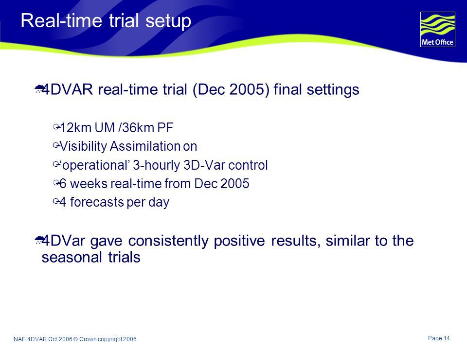 Page 14 NAE 4DVAR Oct 2006 © Crown copyright 2006 Real-time trial setup 4DVAR real-time trial (Dec 2005) final settings 12km UM /36km PF Visibility As