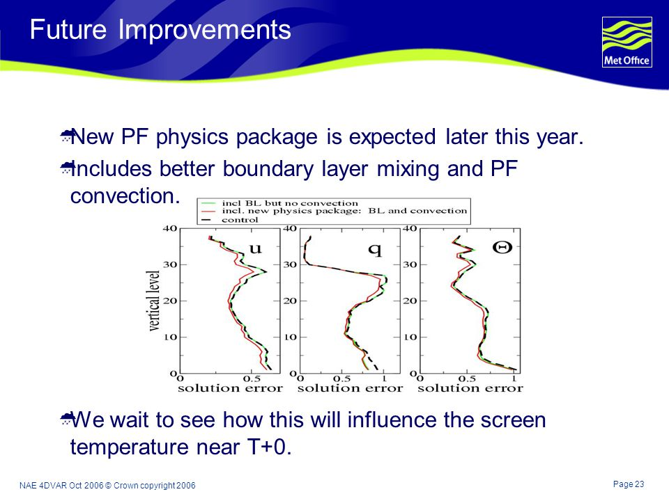 Page 23 NAE 4DVAR Oct 2006 © Crown copyright 2006 Future Improvements New PF physics package is expected later this year. Includes better boundary lay