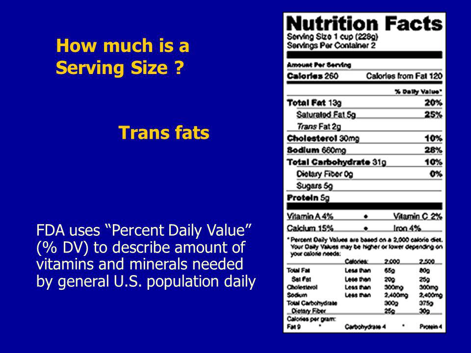 How much is a Serving Size .