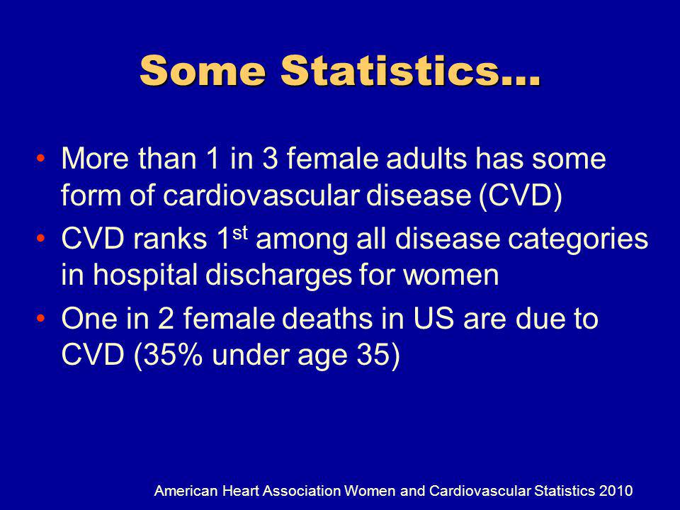 Some Statistics… More than 1 in 3 female adults has some form of cardiovascular disease (CVD) CVD ranks 1 st among all disease categories in hospital discharges for women One in 2 female deaths in US are due to CVD (35% under age 35) American Heart Association Women and Cardiovascular Statistics 2010