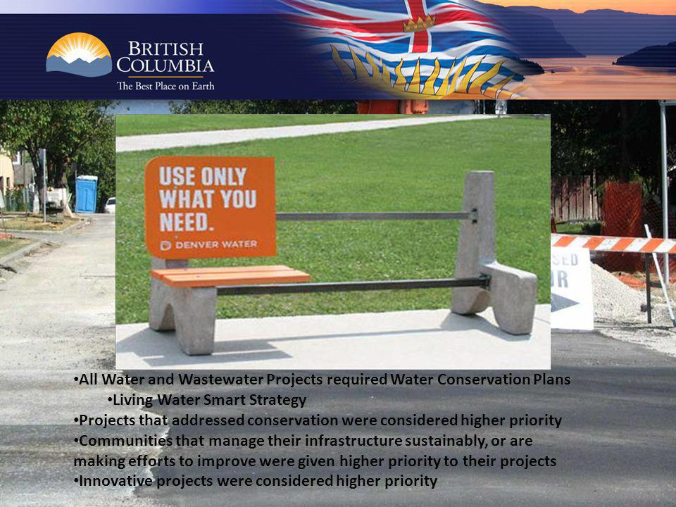 All Water and Wastewater Projects required Water Conservation Plans Living Water Smart Strategy Projects that addressed conservation were considered higher priority Communities that manage their infrastructure sustainably, or are making efforts to improve were given higher priority to their projects Innovative projects were considered higher priority