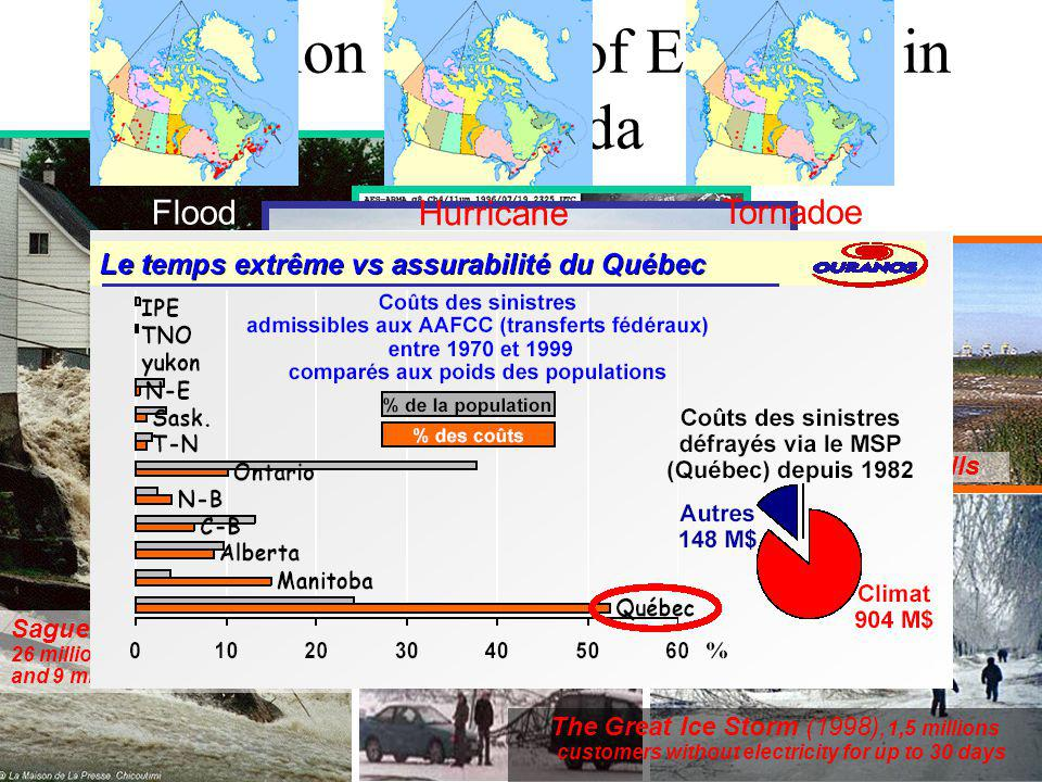 Location & type of Extremes in Canada Saguenay (1996), 26 millions m 3 of water and 9 millions tons of debris The Great Ice Storm (1998), 1,5 millions customers without electricity for up to 30 days large tides, storms & snow events droughts, heat spells Flood Hurricane Tornadoe