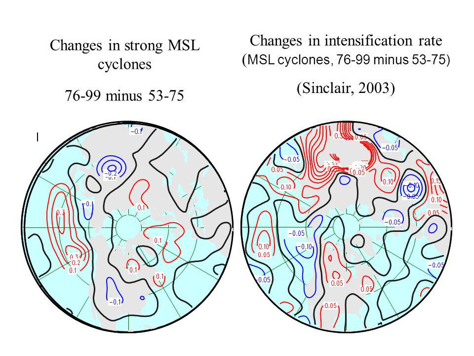 Changes in intensification rate ( MSL cyclones, 76-99 minus 53-75) (Sinclair, 2003) Changes in strong MSL cyclones 76-99 minus 53-75