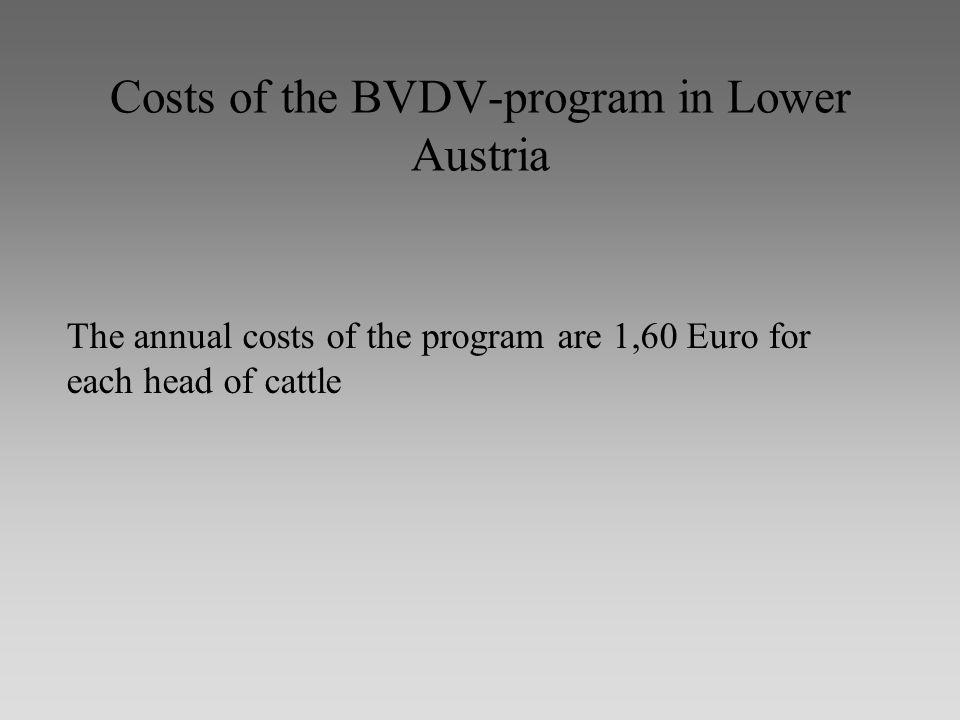 Costs of the BVDV-program in Lower Austria The annual costs of the program are 1,60 Euro for each head of cattle
