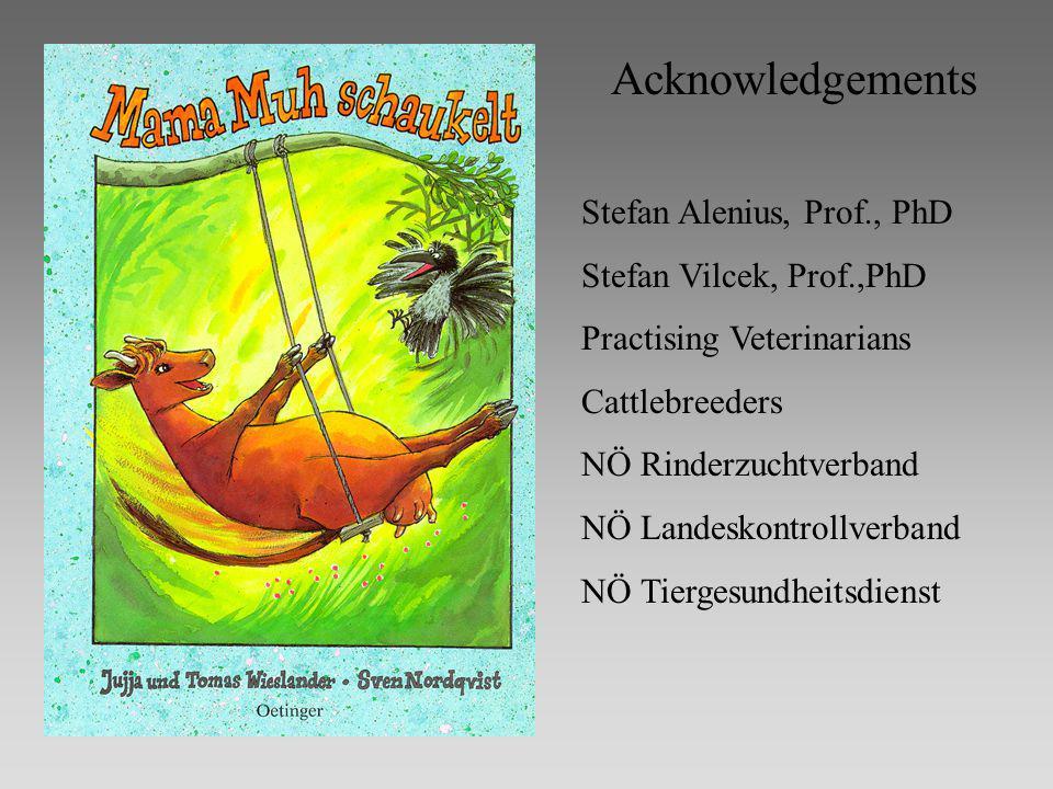 Acknowledgements Stefan Alenius, Prof., PhD Stefan Vilcek, Prof.,PhD Practising Veterinarians Cattlebreeders NÖ Rinderzuchtverband NÖ Landeskontrollverband NÖ Tiergesundheitsdienst