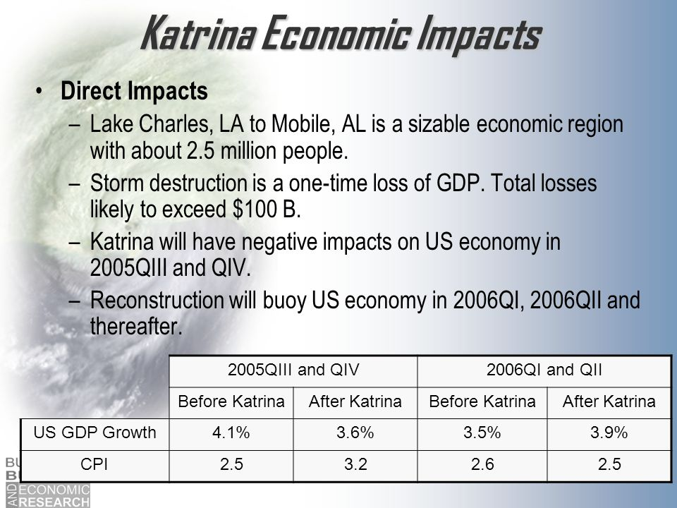 Katrina Economic Impacts Direct Impacts –Lake Charles, LA to Mobile, AL is a sizable economic region with about 2.5 million people.