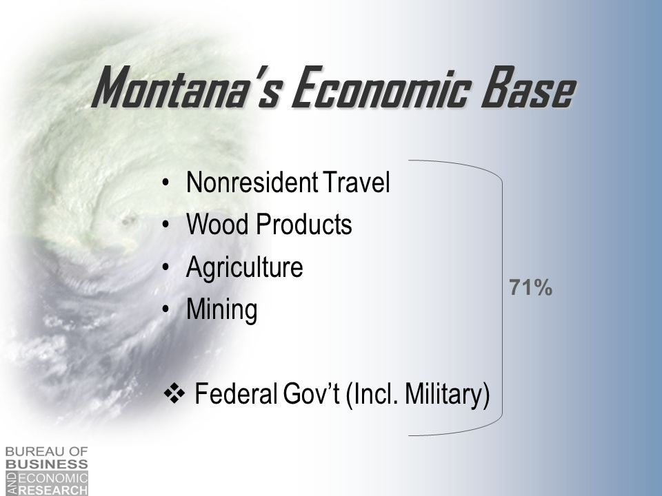Montanas Economic Base Nonresident Travel Wood Products Agriculture Mining Federal Govt (Incl.