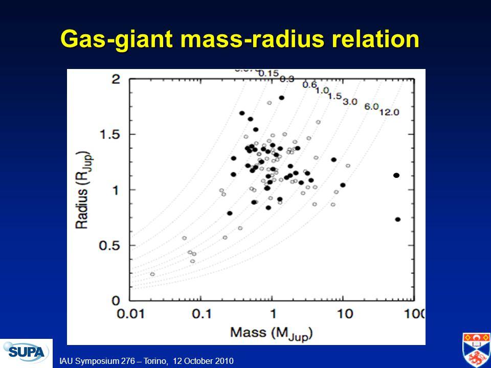 IAU Symposium 276 -- Torino, 12 October 2010 Gas-giant mass-radius relation