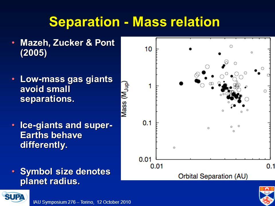 IAU Symposium 276 -- Torino, 12 October 2010 Separation - Mass relation Mazeh, Zucker & Pont (2005)Mazeh, Zucker & Pont (2005) Low-mass gas giants avoid small separations.Low-mass gas giants avoid small separations.