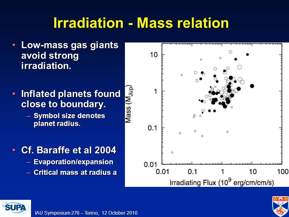 IAU Symposium 276 -- Torino, 12 October 2010 Irradiation - Mass relation Low-mass gas giants avoid strong irradiation.Low-mass gas giants avoid strong irradiation.