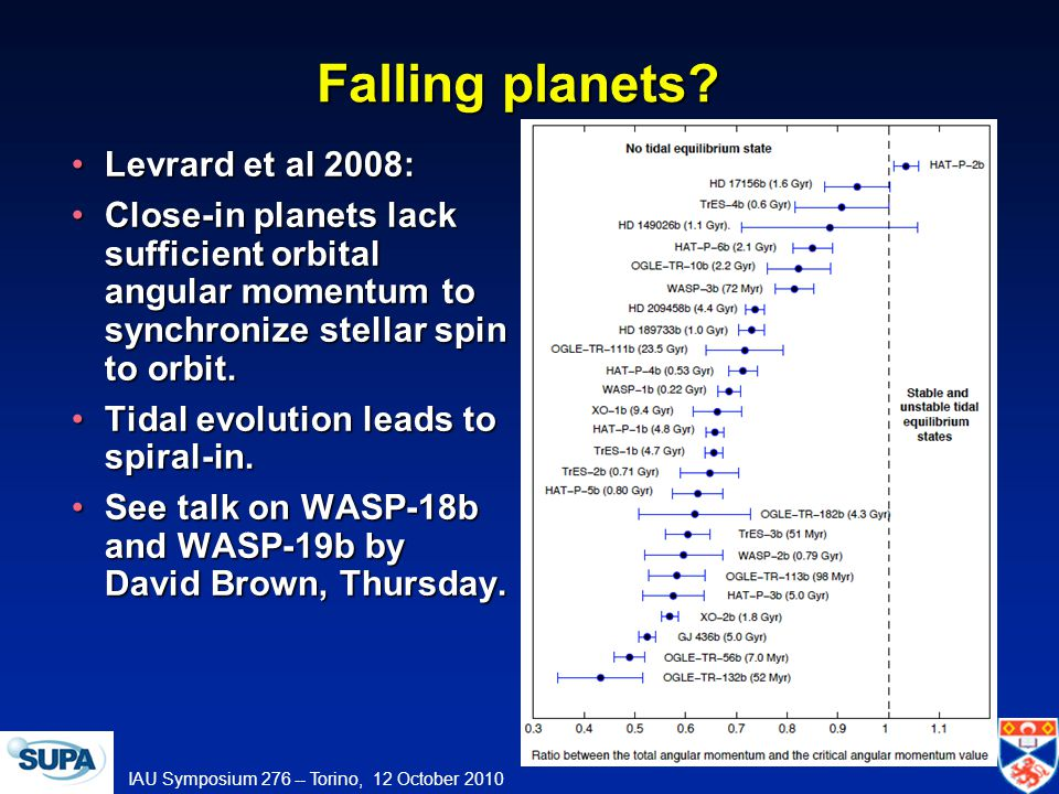 IAU Symposium 276 -- Torino, 12 October 2010 Falling planets.