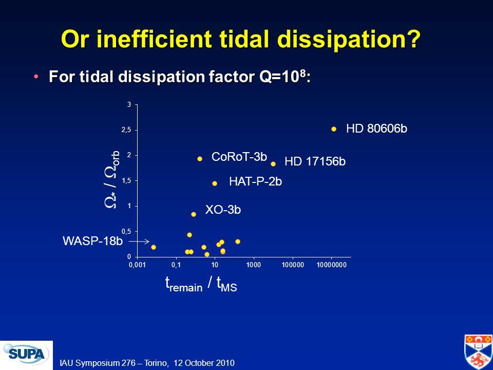 IAU Symposium 276 -- Torino, 12 October 2010 Or inefficient tidal dissipation.