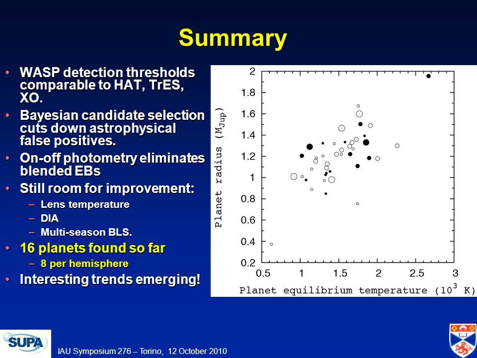 IAU Symposium 276 -- Torino, 12 October 2010 Summary WASP detection thresholds comparable to HAT, TrES, XO.WASP detection thresholds comparable to HAT, TrES, XO.