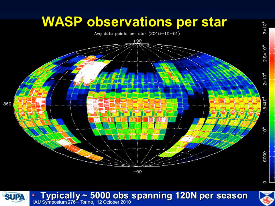 IAU Symposium 276 -- Torino, 12 October 2010 Typically ~ 5000 obs spanning 120N per seasonTypically ~ 5000 obs spanning 120N per season WASP observations per star