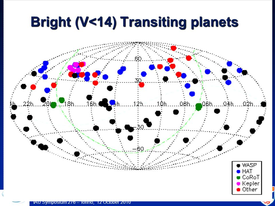 IAU Symposium 276 -- Torino, 12 October 2010 Bright (V<14) Transiting planets