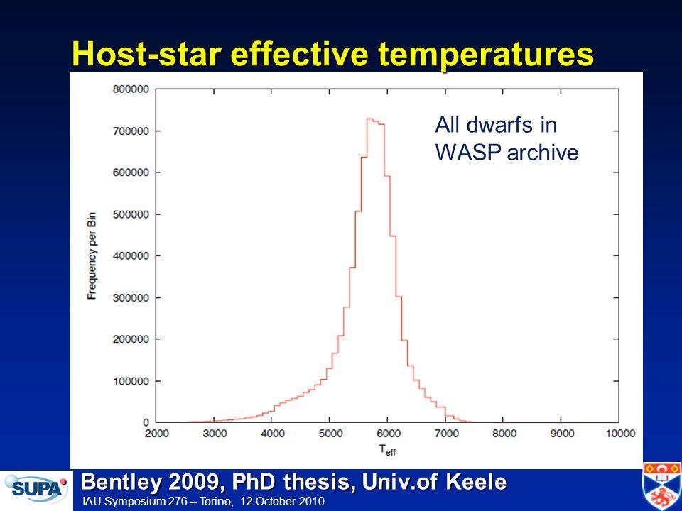 IAU Symposium 276 -- Torino, 12 October 2010 Host-star effective temperatures Bentley 2009, PhD thesis, Univ.of KeeleBentley 2009, PhD thesis, Univ.of Keele All dwarfs in WASP archive