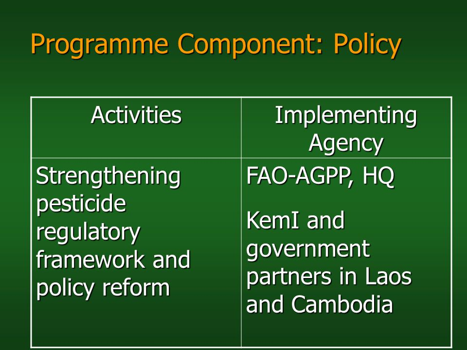 Programme Component: Policy Activities Implementing Agency Strengthening pesticide regulatory framework and policy reform FAO-AGPP, HQ KemI and govern