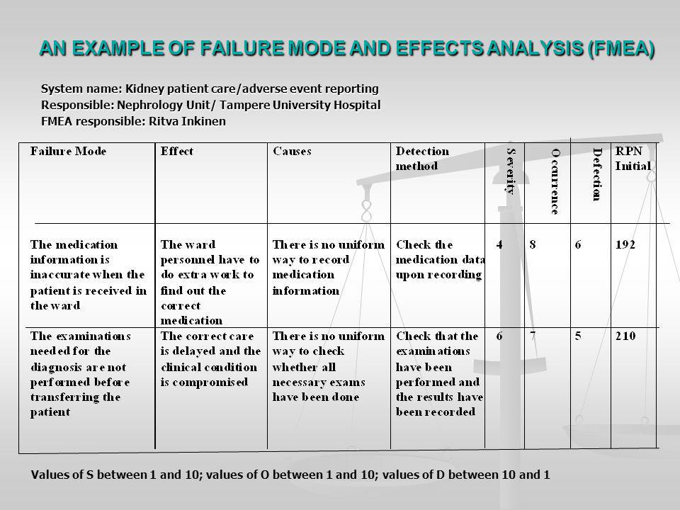 AN EXAMPLE OF FAILURE MODE AND EFFECTS ANALYSIS (FMEA) System name: Kidney patient care/adverse event reporting Responsible: Nephrology Unit/ Tampere University Hospital FMEA responsible: Ritva Inkinen Values of S between 1 and 10; values of O between 1 and 10; values of D between 10 and 1