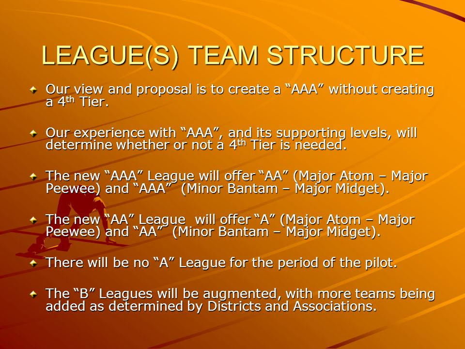 LEAGUE(S) TEAM STRUCTURE Our view and proposal is to create a AAA without creating a 4 th Tier. Our experience with AAA, and its supporting levels, wi