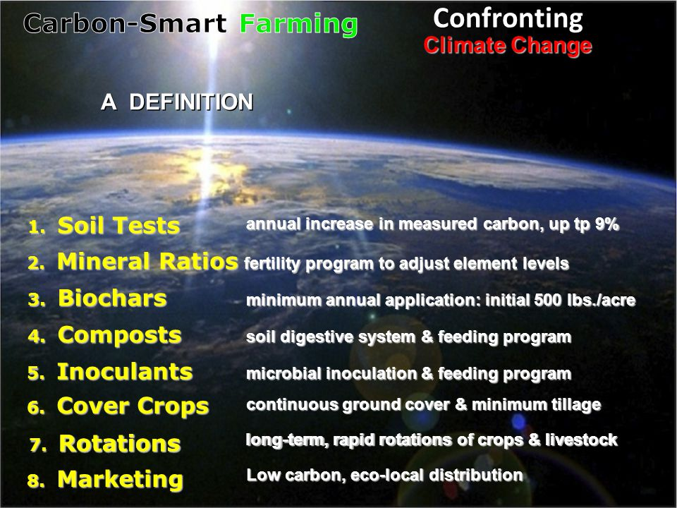 Confronting Climate Change A DEFINITION 1. Soil Tests 3.