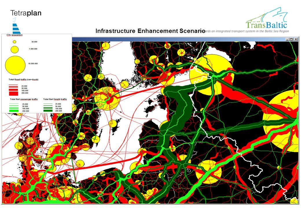 TP/ Side 19 Infrastructure Enhancement Scenario
