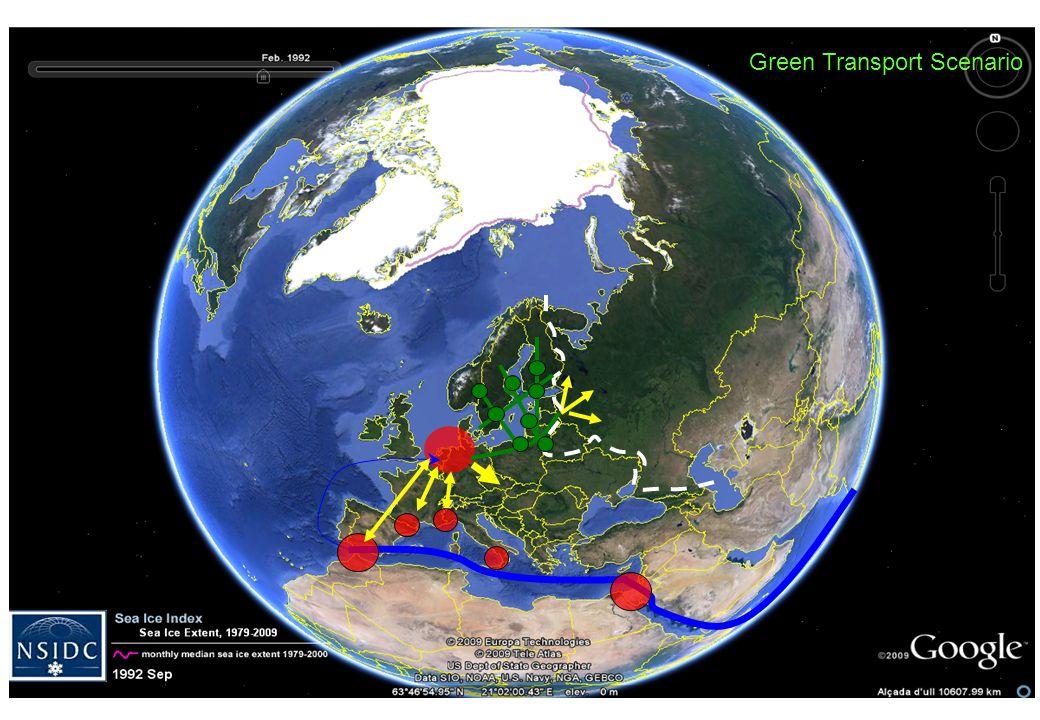 TP/ Side 27 Green Transport Scenario