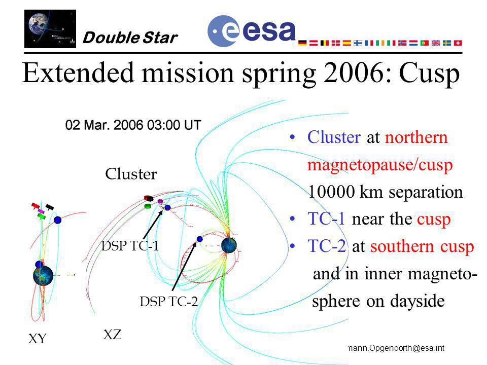 Hermann.Opgenoorth@esa.int Double Star Cluster DSP TC-1 DSP TC-2 Cluster at northern magnetopause/cusp 10000 km separation TC-1 near the cusp TC-2 at
