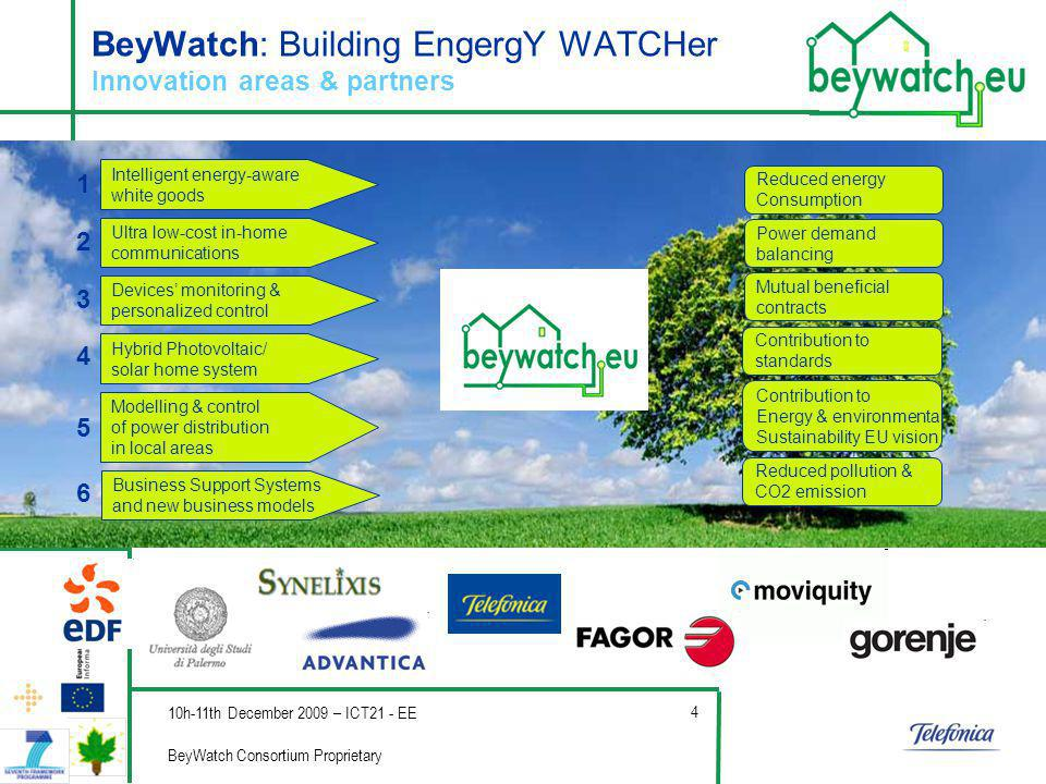 Company s Logo 10h-11th December 2009 – ICT21 - EE BeyWatch Consortium Proprietary 4 BeyWatch: Building EngergY WATCHer Innovation areas & partners Reduced energy Consumption Intelligent energy-aware white goods 1 Ultra low-cost in-home communications 2 Devices monitoring & personalized control 3 Hybrid Photovoltaic/ solar home system 4 Modelling & control of power distribution in local areas 5 Business Support Systems and new business models 6 Power demand balancing Mutual beneficial contracts Contribution to standards Contribution to Energy & environmental Sustainability EU vision Reduced pollution & CO2 emission