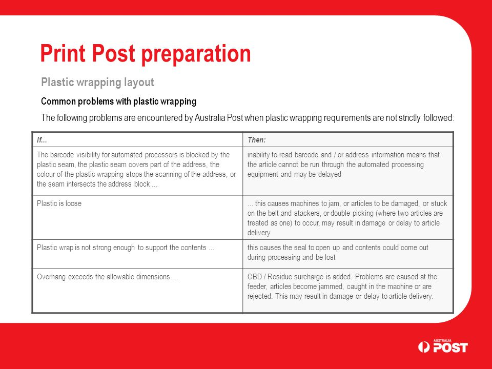 Print Post preparation Plastic wrapping layout Common problems with plastic wrapping The following problems are encountered by Australia Post when plastic wrapping requirements are not strictly followed: If...Then: The barcode visibility for automated processors is blocked by the plastic seam, the plastic seam covers part of the address, the colour of the plastic wrapping stops the scanning of the address, or the seam intersects the address block...