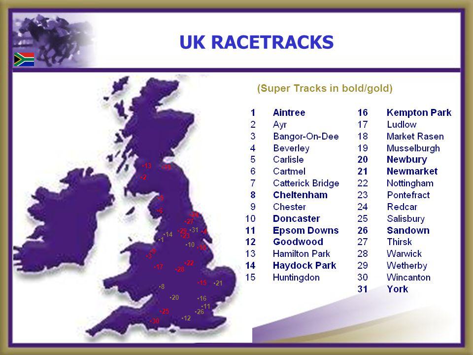 UK RACETRACKS (Super Tracks in bold/gold) 4 27 31 2 5 6 1 8 10 13 11 16 26 12 14 20 21 3 9 15 17 18 23 29 19 30 22 28 25 24