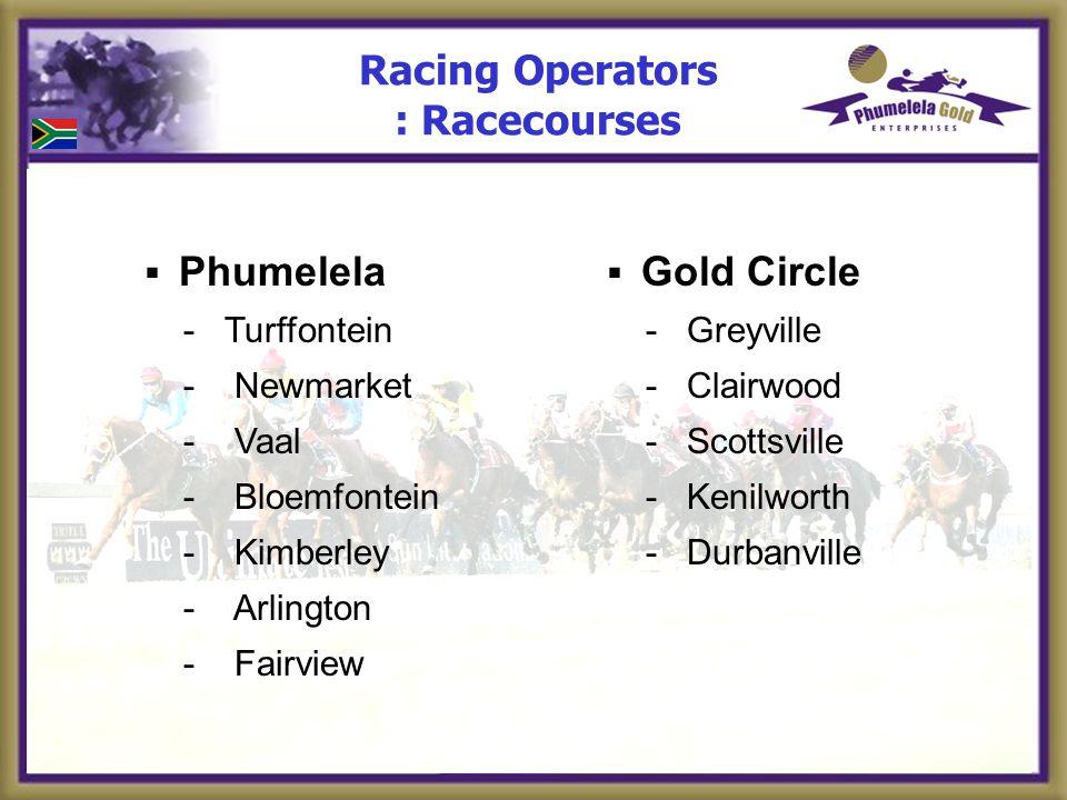 Racing Operators : Racecourses Phumelela - Turffontein - Newmarket - Vaal - Bloemfontein - Kimberley - Arlington - Fairview Gold Circle - Greyville - Clairwood - Scottsville - Kenilworth - Durbanville