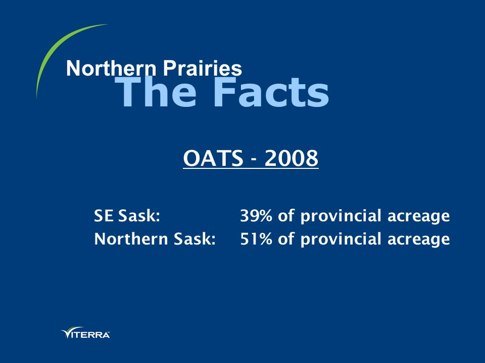 Northern Prairies OATS - 2008 SE Sask: 39% of provincial acreage Northern Sask:51% of provincial acreage The Facts