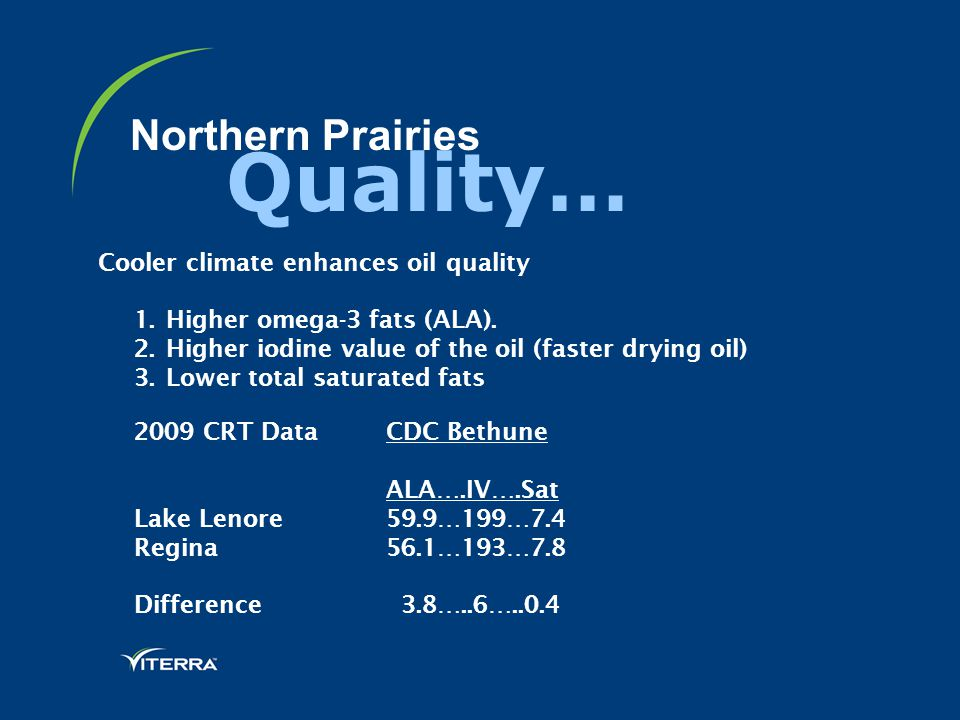 Northern Prairies Cooler climate enhances oil quality 1.Higher omega-3 fats (ALA).