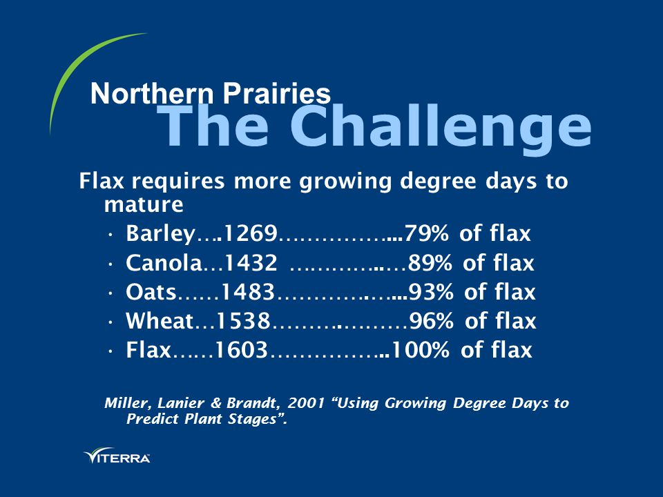 Northern Prairies Flax requires more growing degree days to mature Barley….1269……………...79% of flax Canola…1432 …………..…89% of flax Oats……1483………….…...9