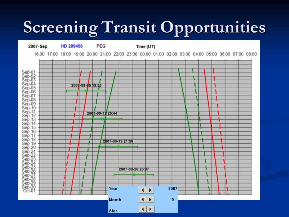 Screening Transit Opportunities