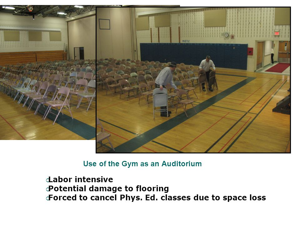 Use of the Gym as an Auditorium Labor intensive Potential damage to flooring Forced to cancel Phys. Ed. classes due to space loss