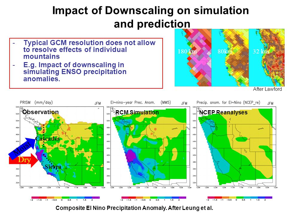Cascades Sierra Moist Dry Impact of Downscaling on simulation and prediction -Typical GCM resolution does not allow to resolve effects of individual mountains -E.g.