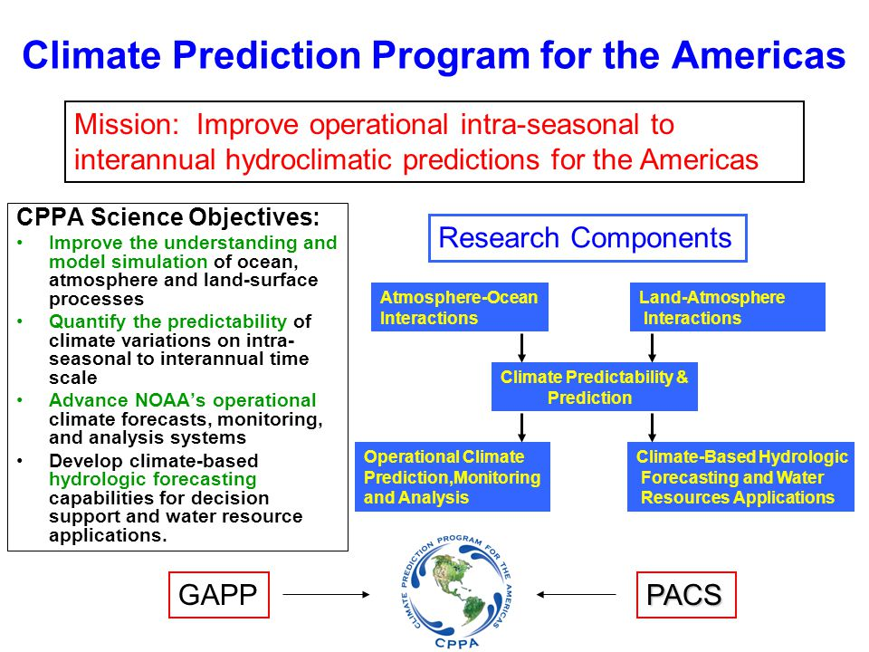 Climate Prediction Program for the Americas CPPA Science Objectives: Improve the understanding and model simulation of ocean, atmosphere and land-surface processes Quantify the predictability of climate variations on intra- seasonal to interannual time scale Advance NOAAs operational climate forecasts, monitoring, and analysis systems Develop climate-based hydrologic forecasting capabilities for decision support and water resource applications.