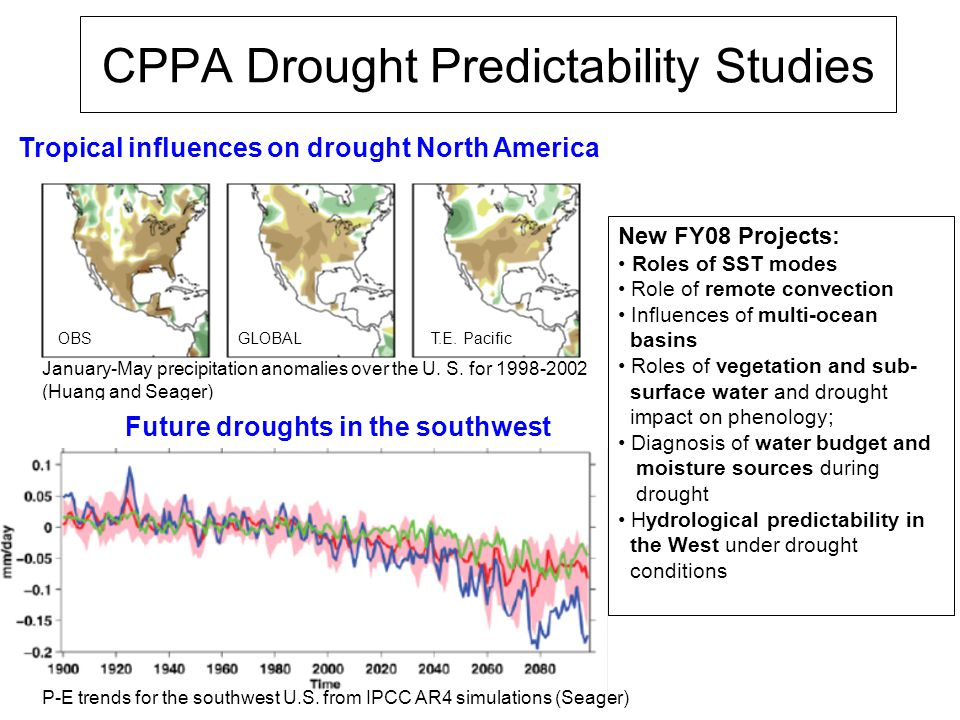 CPPA Drought Predictability Studies Tropical influences on drought North America OBSGLOBALT.E.