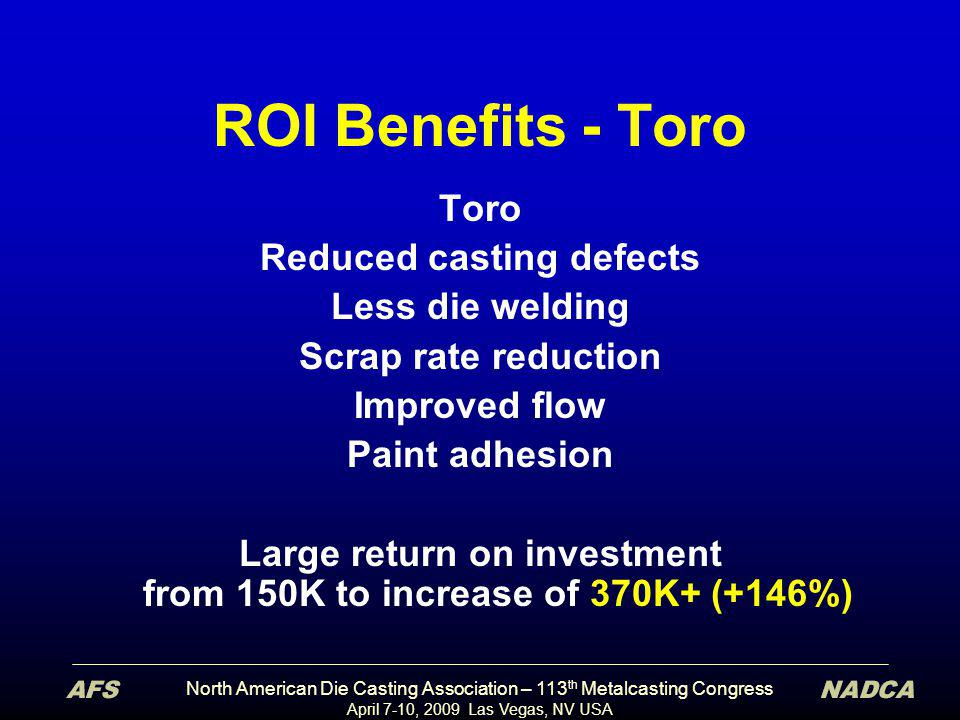 North American Die Casting Association – 113 th Metalcasting Congress April 7-10, 2009 Las Vegas, NV USA ROI Benefits - Toro Toro Reduced casting defects Less die welding Scrap rate reduction Improved flow Paint adhesion Large return on investment from 150K to increase of 370K+ (+146%)